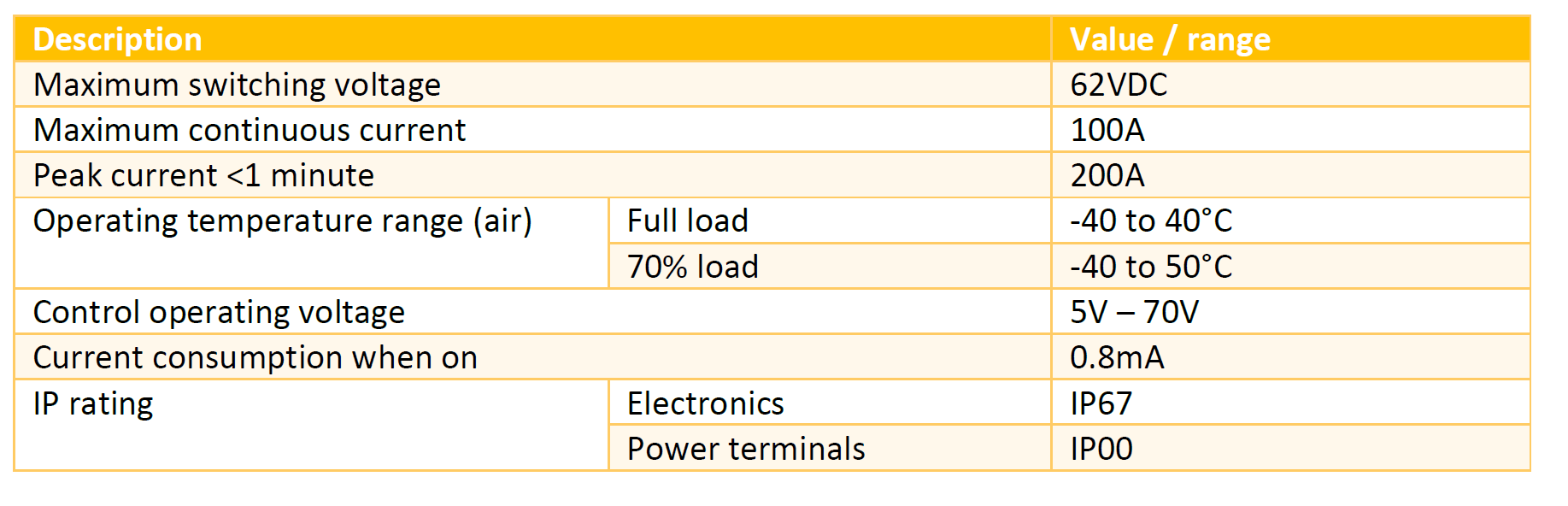 123powerswitch electrical specifications